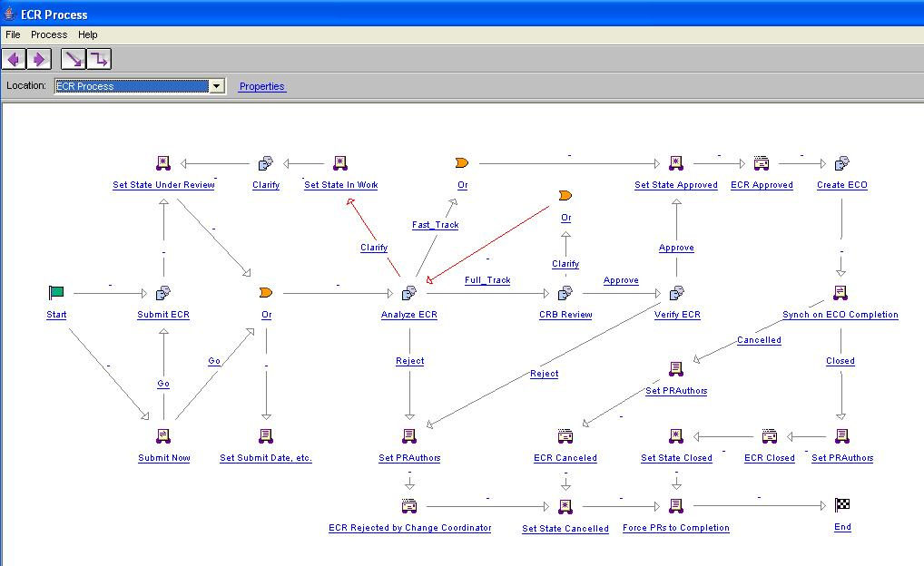 Fontaine Wiring Diagram Circuit Diagram Maker